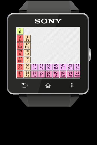 Periodic Table SW2