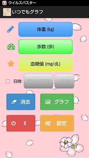 いつでもグラフ(Charts