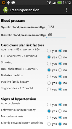 Hypertension and treatment
