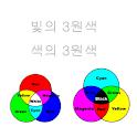 색의 3원색과 빛의 3원색 logo