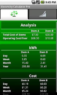 Electricity Calculator Pro- screenshot thumbnail