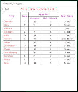 NTSE MAT SAT Aptitude Papers- screenshot thumbnail