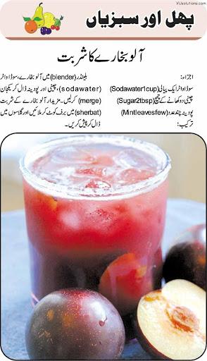 Urdu Juice Recipes