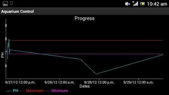 Acuario Control: miniatura de captura de pantalla