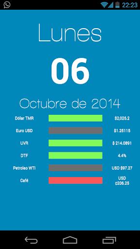 Indicadores Economico Colombia