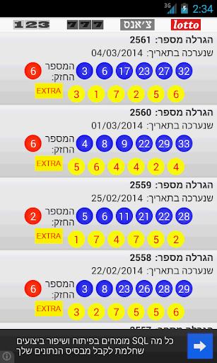 תוצאות הפיס בישראל