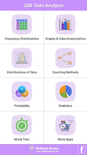GRE Math Data Analysis Review