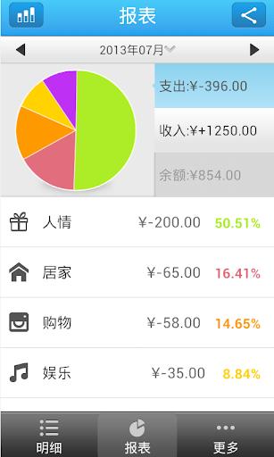【免費工具App】记账·有道云笔记-APP點子