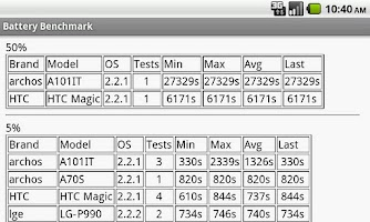 Screenshot of Battery Benchmark