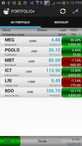 Stock PORTFOLIO+ PSE
