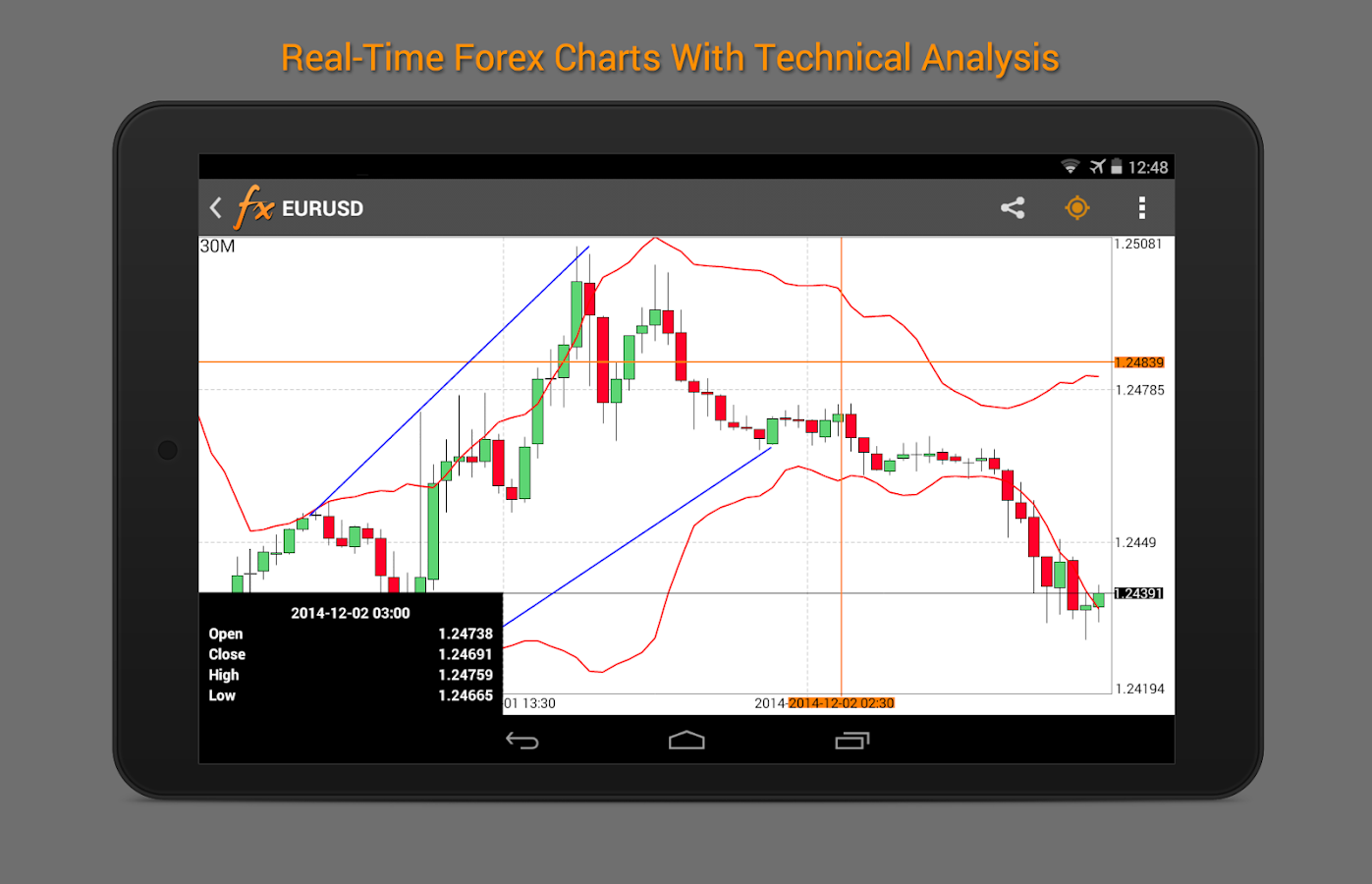 FOREX.com for Android - Android Apps on Google Play