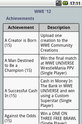 WWE SmackDown All Cheats - screenshot