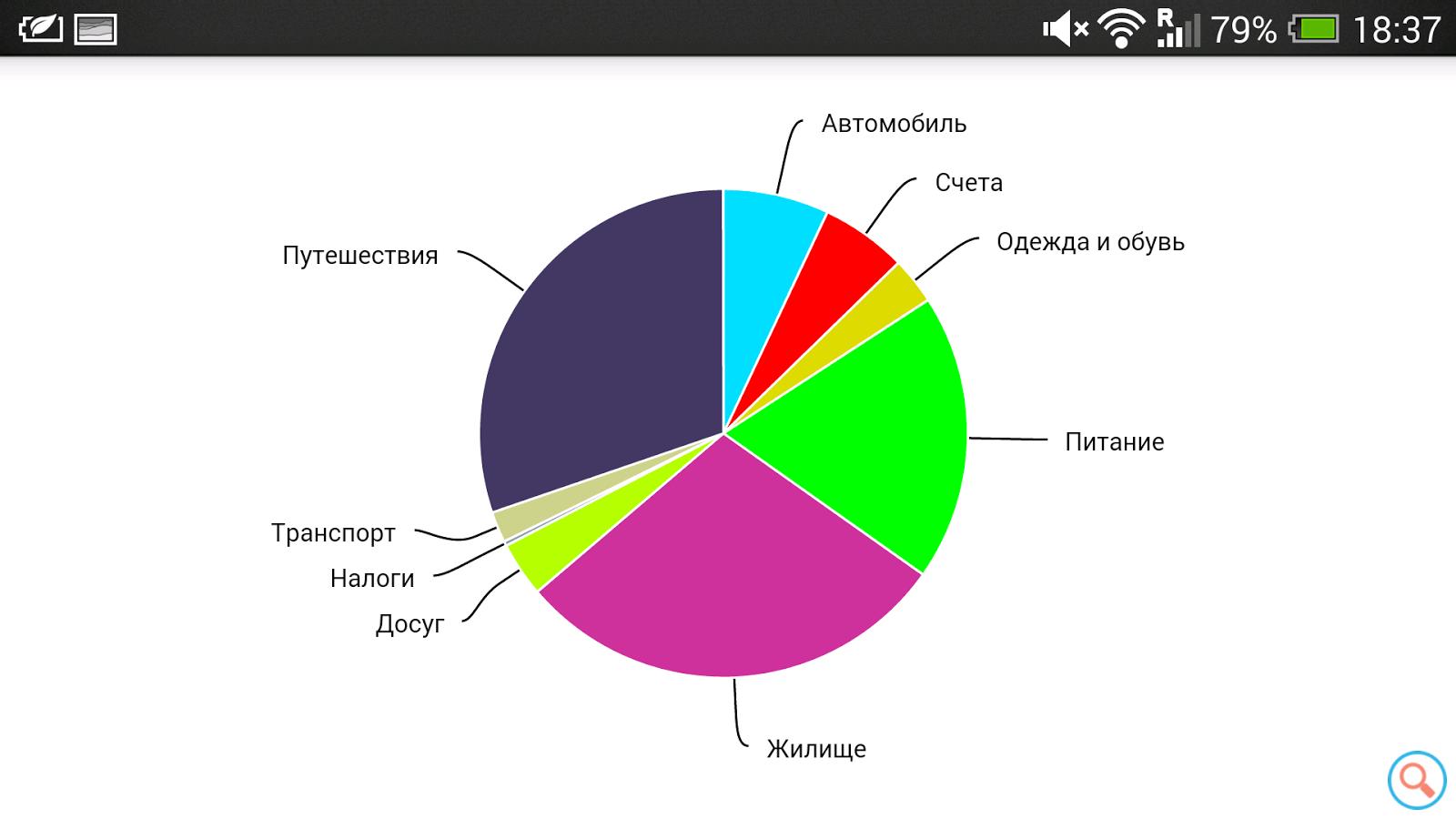 Moneywiz финансовый помощник screenshot