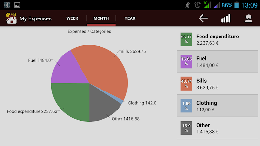 My Expenses v2.0.6