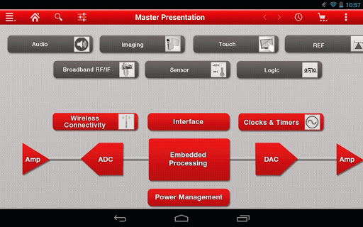 【免費商業App】Texas Instruments ESP Mobile-APP點子