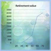 Retirement value simulator