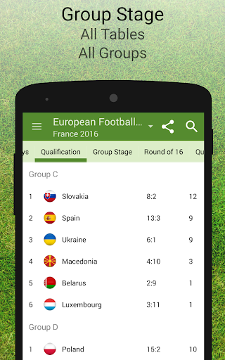 Euro 2016 Schedule Results