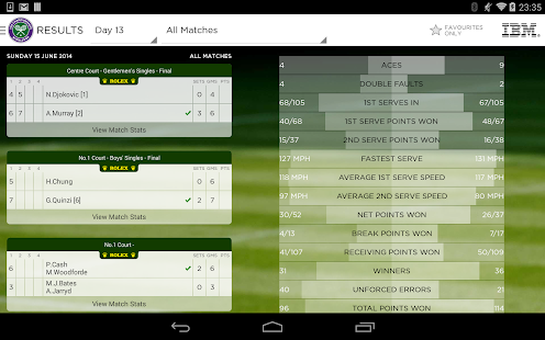 The Championships, Wimbledon Screenshot 23