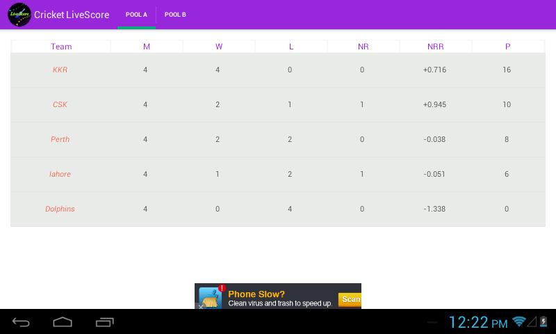 www.livescore.com cricket