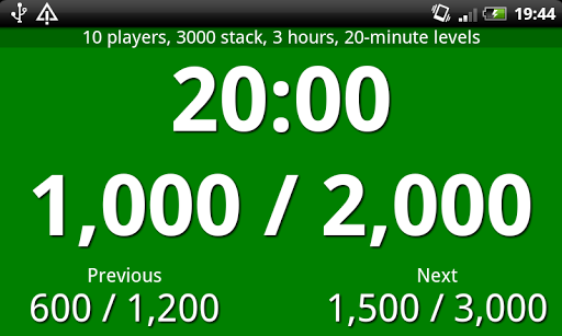 Blinds Are Up Poker Timer
