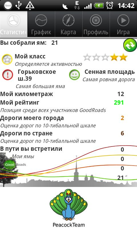 GoodRoads- screenshot