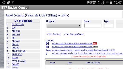 ITTF Rubber Control