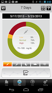iFORA Diabetes Manager - screenshot thumbnail