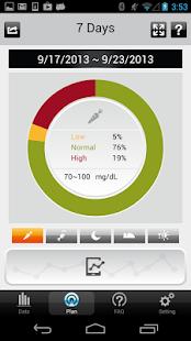 iFORA Diabetes Manager - screenshot thumbnail
