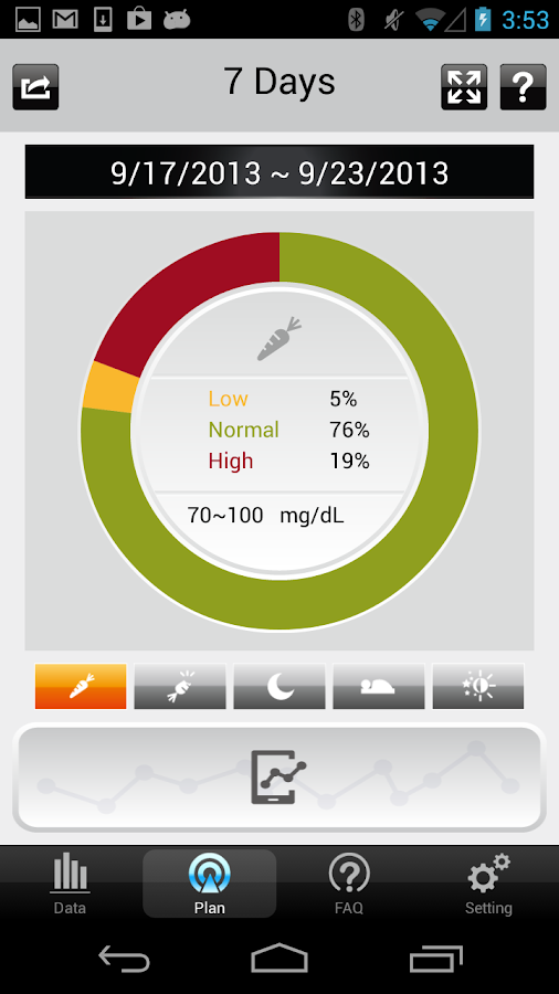 iFORA Diabetes Manager - screenshot