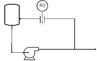 chemical process technology centrifugal pump minimum flow control