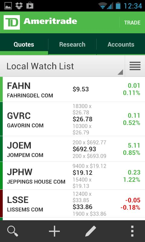 TD Ameritrade Mobile - screenshot