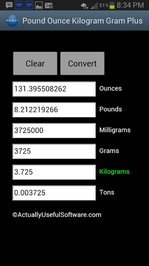 Grams Kilograms Pounds Ounces