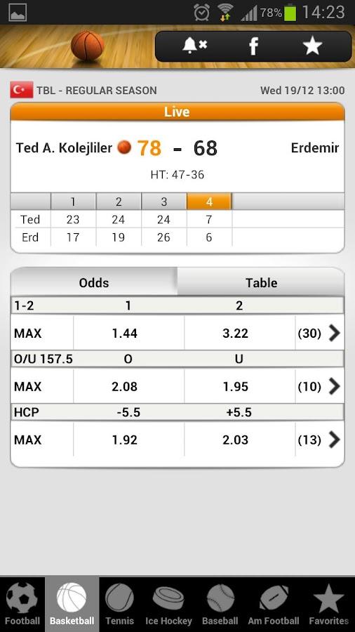 betscores®  live scores & odds - screenshot