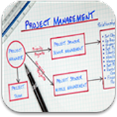 Project Management Courses Pro