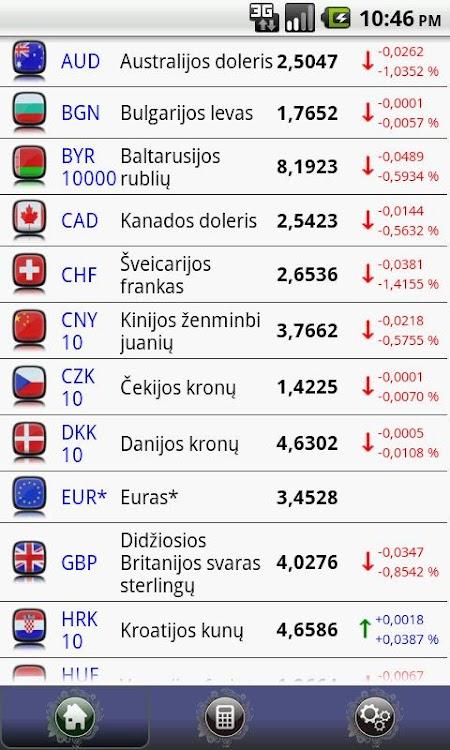 Valiutų skaičiuoklė. Noriu parduoti D. Britanijos svarus