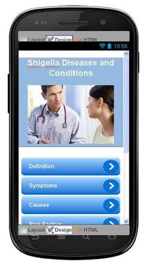 Shigella Disease Symptoms