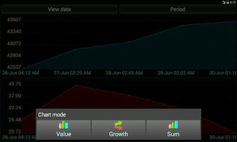 Screenshot of Diary of the measurements
