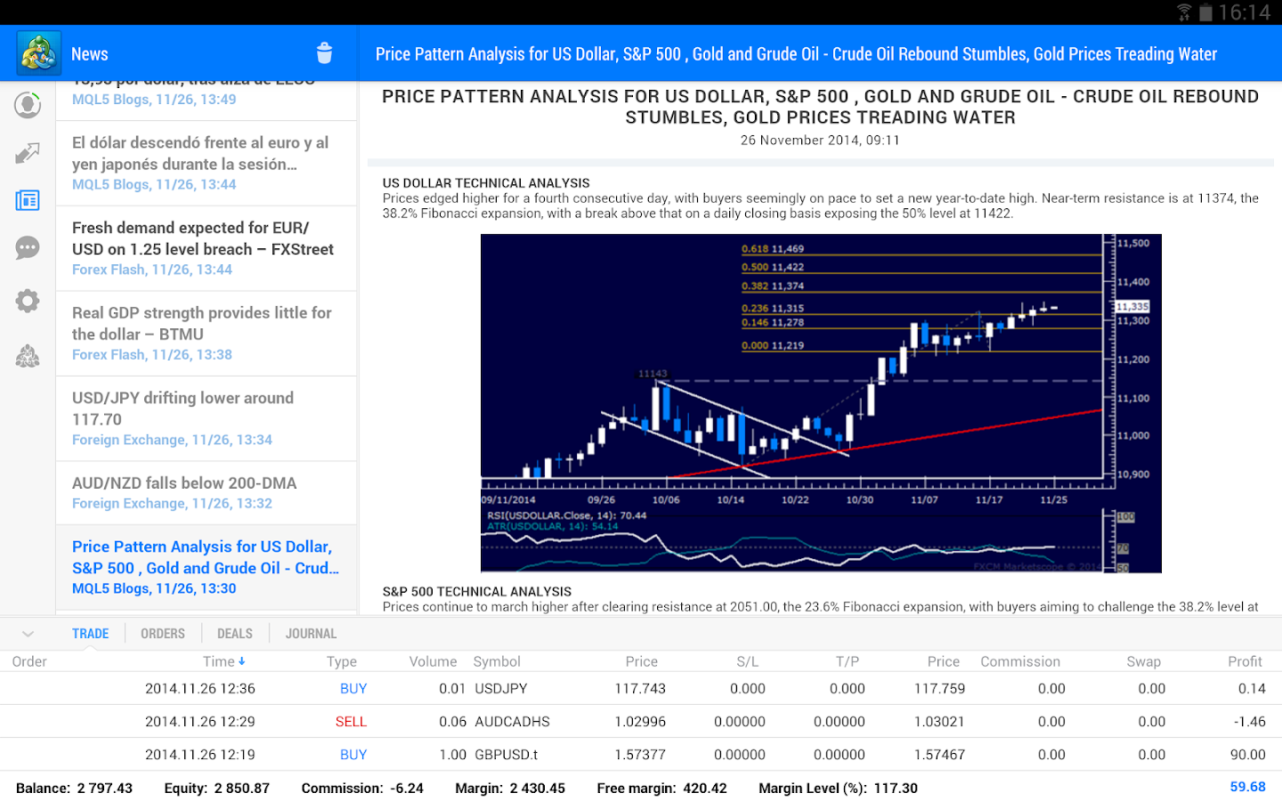 MetaTrader 5 - screenshot