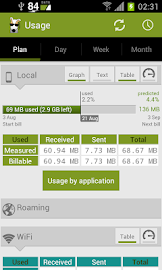 3G Watchdog Pro - Data Usage Screenshot 1