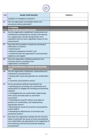 AppISO 14001 Audit Checklist APP
