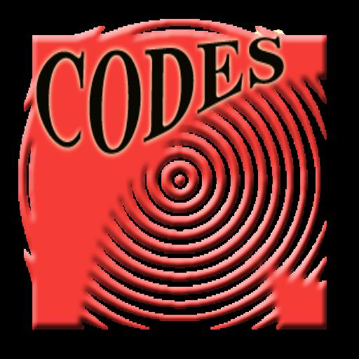 Pincode IFSC Code Pedia