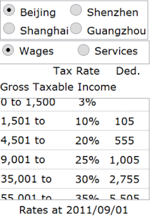 CHINA INDIVIDUAL INCOME TAX - screenshot thumbnail