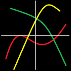 Mathematics icon