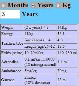 Paediatric WETFAG calc