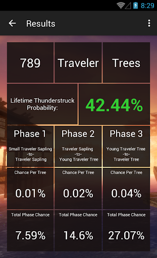 ArcheAge TS Tree Calculator for PC