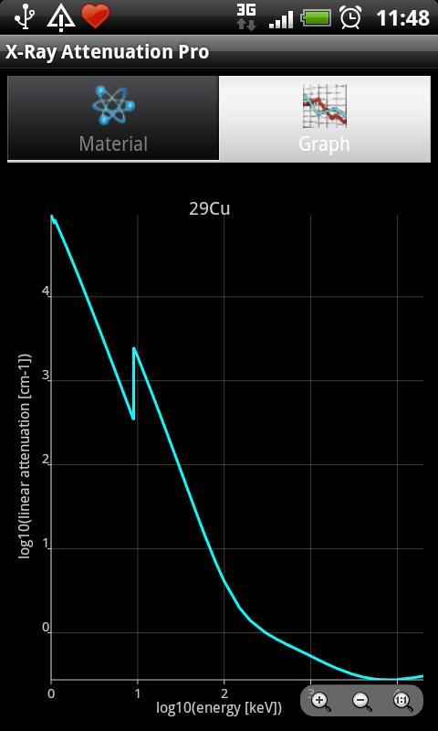 X-Ray Attenuation Calc. Free- screenshot
