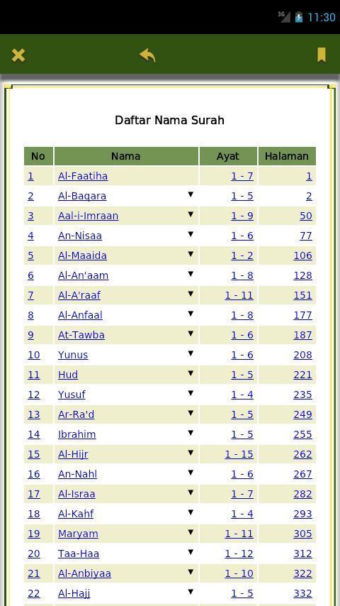 Quran Kata Per Kata Revenue Download Estimates Google