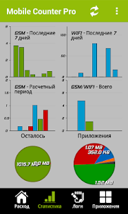 Mobile Counter Pro - 4G, WIFI Screenshot