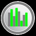 yco Monitor