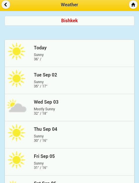Прогноз погоды в могилеве завтра